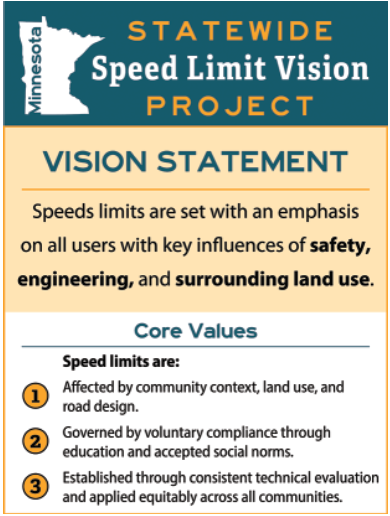 Statewide Speed Limit Vision Project Statement. Vision Statement: Speed limits are set with an emphasis on all users with key influences of safety, engineering, and surrounding land use.  Core Values Speed limits are: 1. Affected by community context, land use, and road design. 2. Governed by voluntary compliance through education and accepted social norms. 3. Established through consistent technical evaluation and applied equitably across all communities.